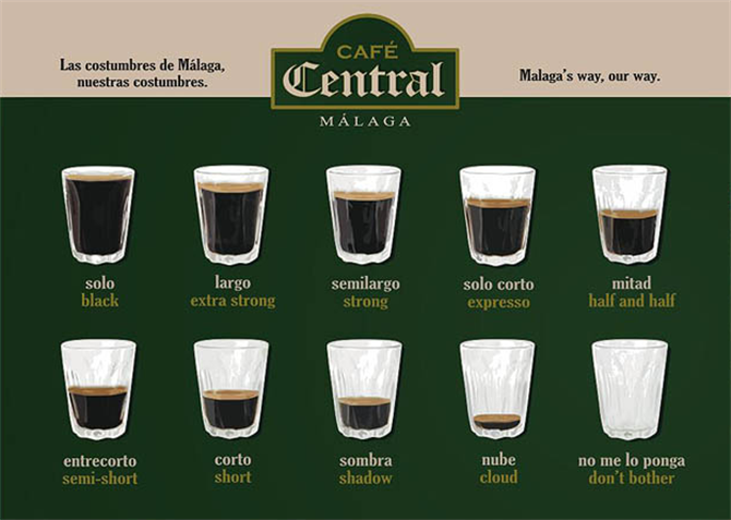How to order a coffee in Malaga - Café Central