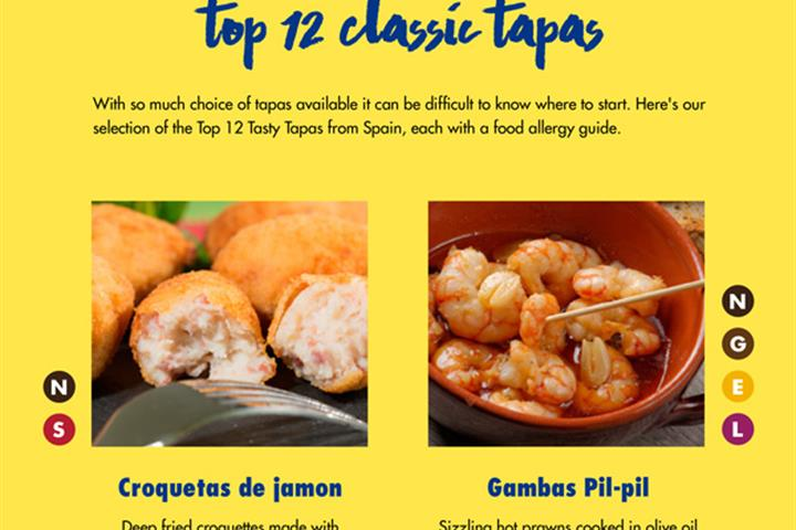 Celebrating Tapas - Everything you need to know about tapas