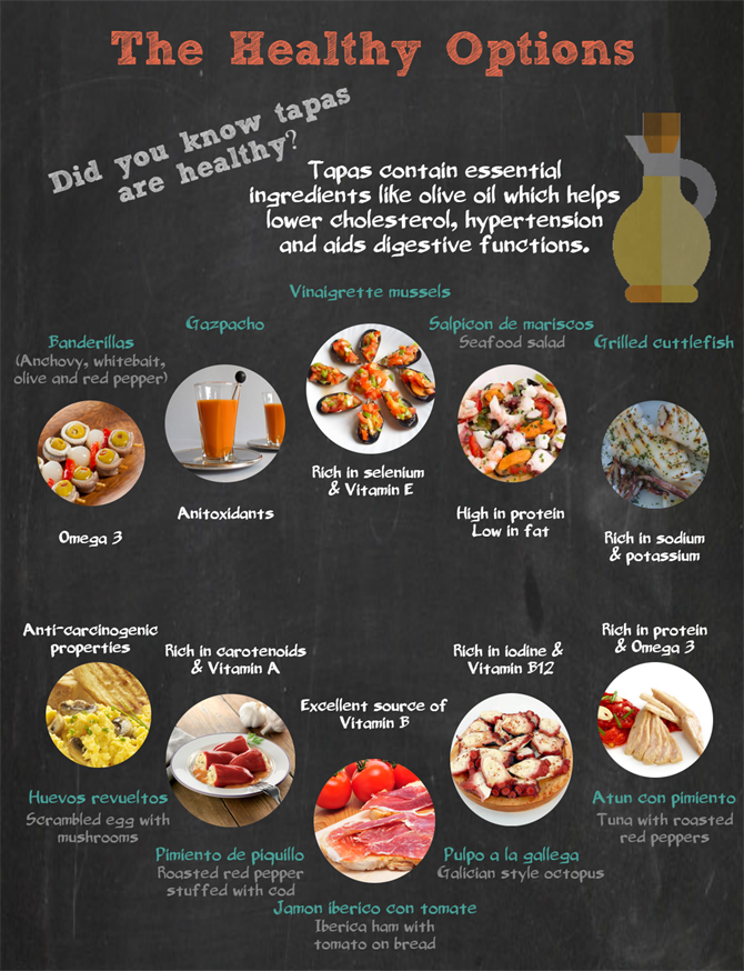 Part IV - World Tapas Day 2017 Infographic How to Enjoy Tapas like a Local