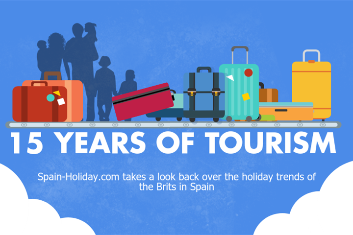 New infographic reveals typical UK tourist habits in Spain