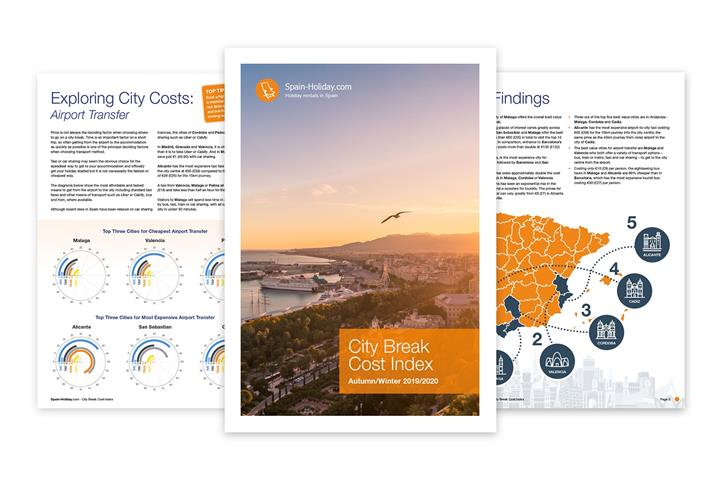 Travel Trends Report: City Break Cost Index 2019