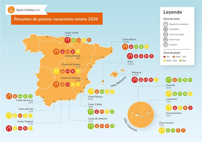 Summer Prices Report 2020 - Map resume SPANISH