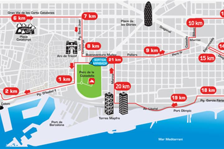 The Barcelona Half Marathon - A guide for visitors and racers