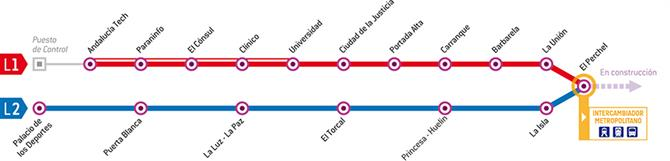 Malaga Metro Stations and routes